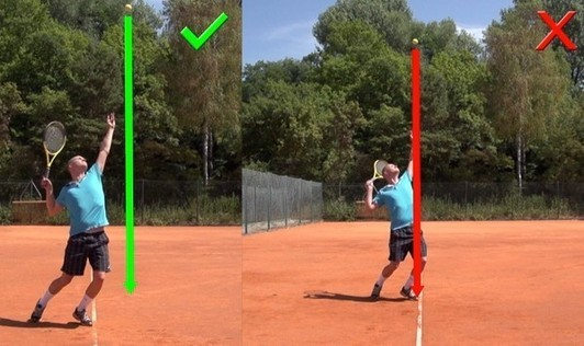 Products - Online Tennis Instruction