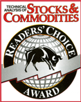 Stocks & Commodities Reader's Choice Award for Best Artificial Intelligence Trading Software.