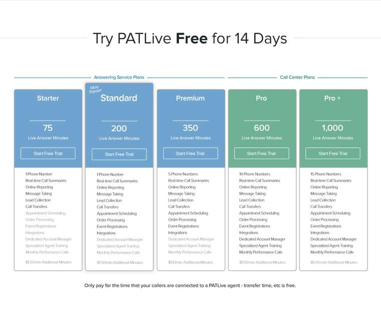 pricing patlive