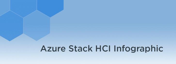 Microsoft & Lenovo Azure Stack HCI Solutions