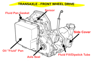 Transmission Problems Do It Yourself Fixes Street Smart. Damaged Deteriorated Or Misaligned Oil Pan Gasket > Bolts Loose Overly Tightened Leaking Fluid Dipstickfill Tube Oring. Lincoln. Lincoln Ls Transmission Dipstick Diagram At Scoala.co