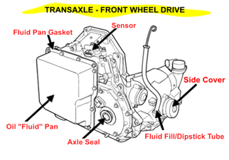Transmission Problems - Do It Yourself Fixes | Street Smart Transmission