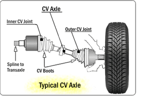 CV Joint and CV Boot Replacement and Cost | Street Smart