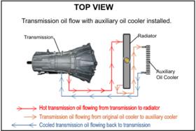 trans cooler hook up