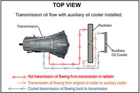 Automatic Transmission Oil Cooler | Street Smart® Transmission