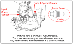 1uz transmission speed sensor