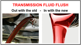 Transmission Flush Doityourself Guide Street Smart. What Is A Transmission Flush. Lincoln. Lincoln Ls Transmission Dipstick Diagram At Scoala.co
