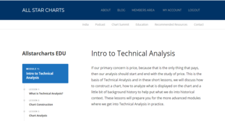 Technical Analysis Education