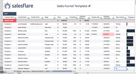 The smart Trick of Free Sales Funnel Software That Nobody is Talking About