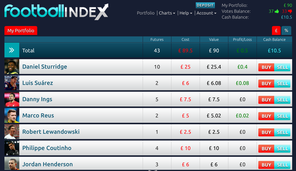 Football INDEX - Stockmarket Trade Top Players With Real Money