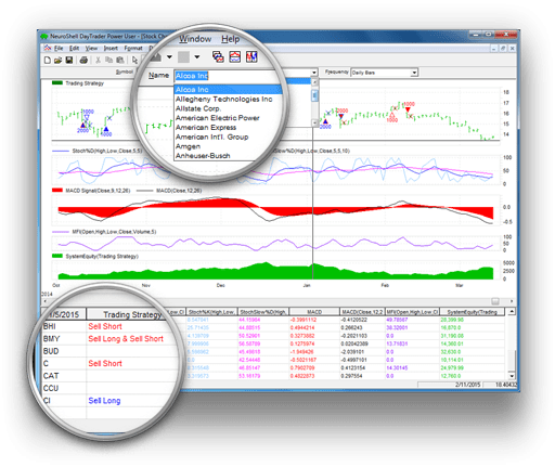 Build Stock, Futures & Forex Trading Systems Without Coding