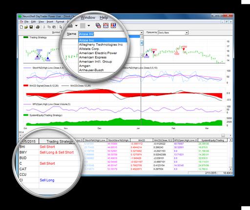 Forex neural network indicator