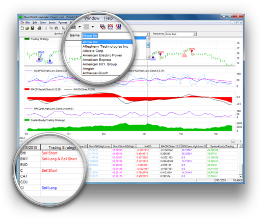 Forex/Stock Day Trading Software with Neural Net Forecasting