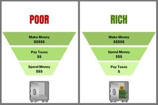 Tax Reduction Strategy Program Karla Dennis
