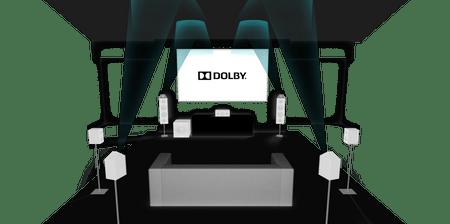 VUDU UHD - 4K, Dolby Vision, Dolby Atmos